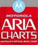 ARIA Charts: Australia's Official Music Charts